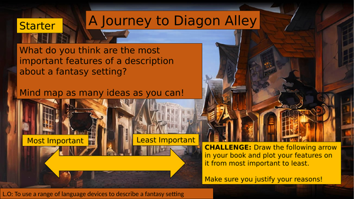 KS3 7/8/9 Harry Potter: Diagon Alley Description