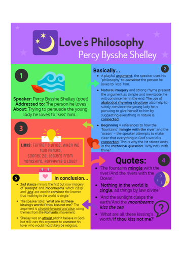 AQA English Literature 'Love and Relationships' poetry revision posters