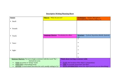 Descriptive Writing Planning Grid (AQA Language Paper 1)