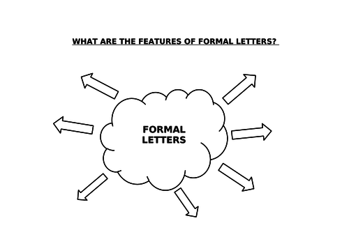 Key Features of Formal Letters Mind Map