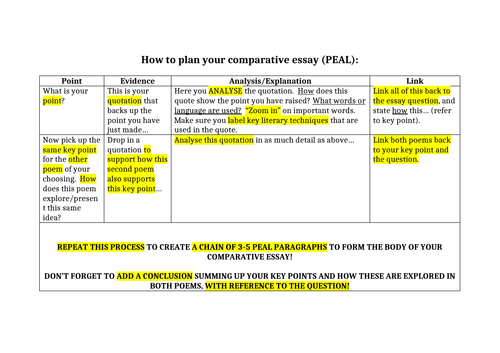 Planning a Comparative Essay for GCSE Poetry Anthologies
