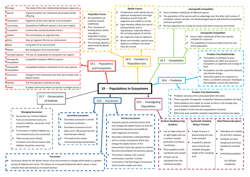 Populations in Ecosystems Revision Mind Map - AQA AS/A Level Biology (7401/7402)