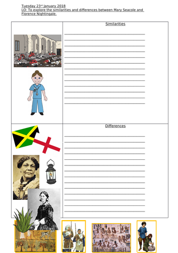Florence Nightingale and Mary Seacole Comparison Grid