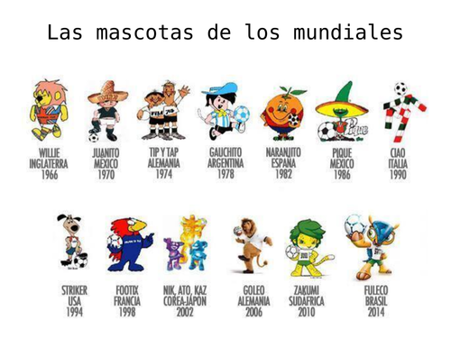 La Copa Mundial (World Cup): Las Mascotas