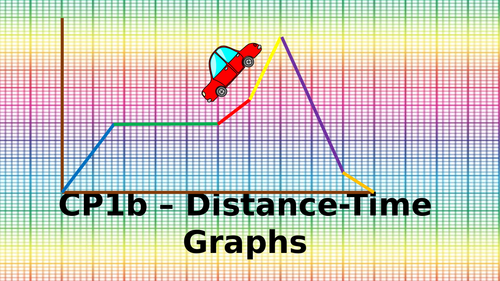 CP1b - Distance_time Graphs