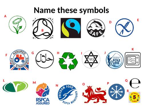 Sustainability symbols