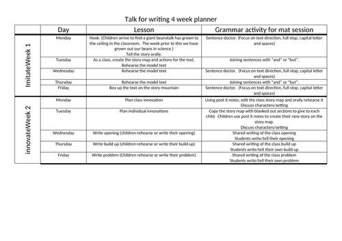 Talk for Writing 4 week planner model