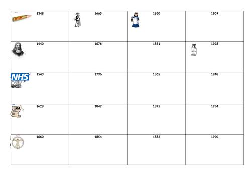 Edexcel GCSE 9-1 Medicine timeline cards