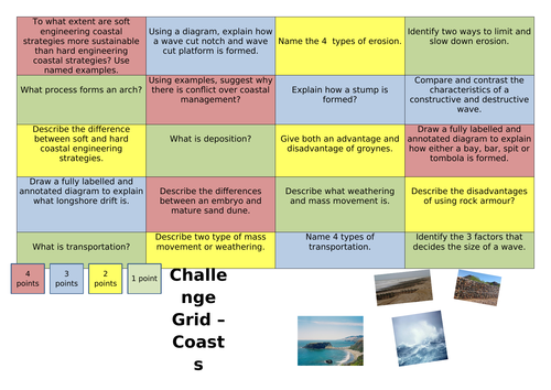 Secondary coasts resources aqa geography coasts revision grid ccuart Gallery
