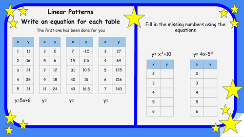 Linear Patterns Worksheet
