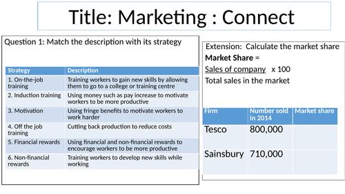 GCSE AQA 9-1 Business: Marketing 5.1-5.4