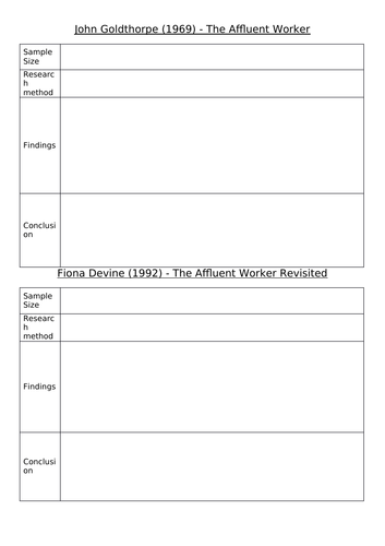 AQA Social Stratification- The Affluent Worker (9/15)