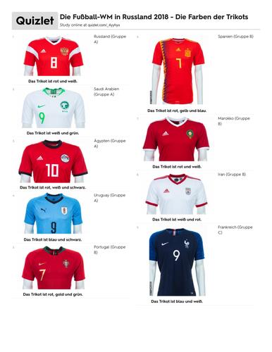 Fussball-WM Russland 2018 - Die Trikotfarben