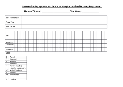 intervention attendance log sheet sow for personalised learning by