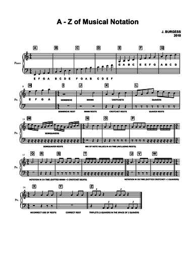Music GCSE Flashcards and Musical Notation Helpsheet