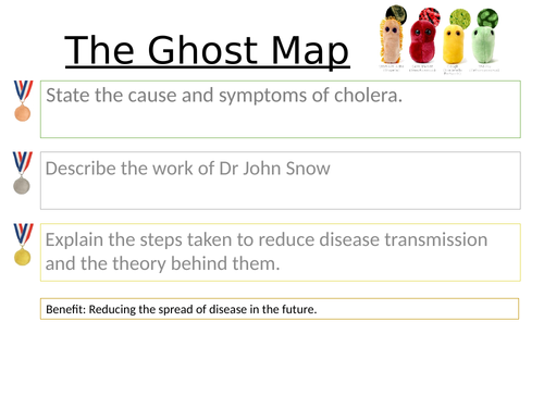 The Ghost Map Cholera Riddle and Map Game