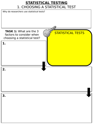 AQA A-LEVEL INFERENTIAL STATISTICS