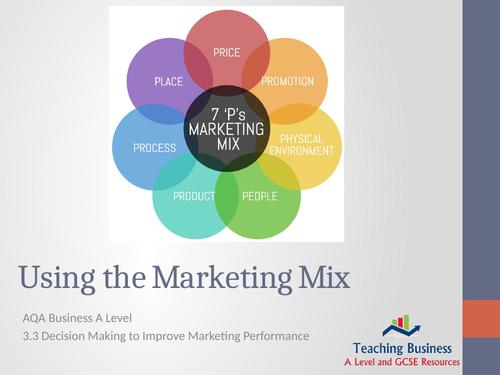 AQA Business - Using the Marketing Mix