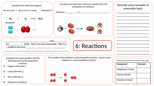 KS3 AQA Activate 2 Reactions part 2 Revision mat