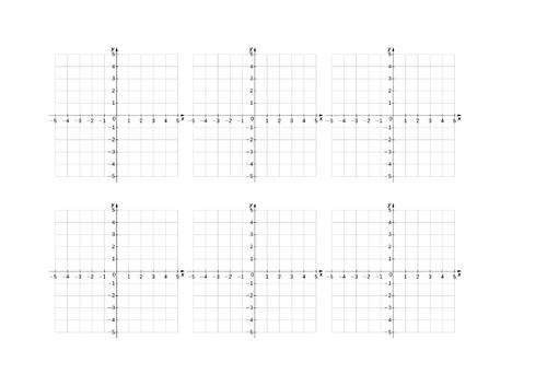 Plotting Linear (Straight line) Graphs KS3