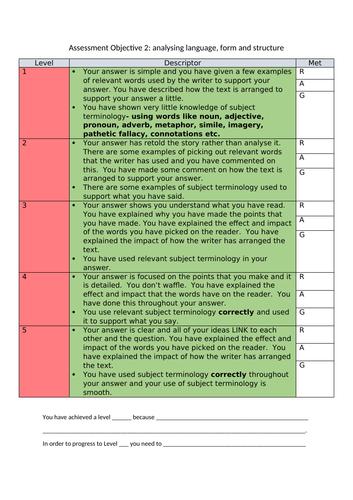 Self/ peer assessment grade descriptor grid for Edexcel GCSE English AO2