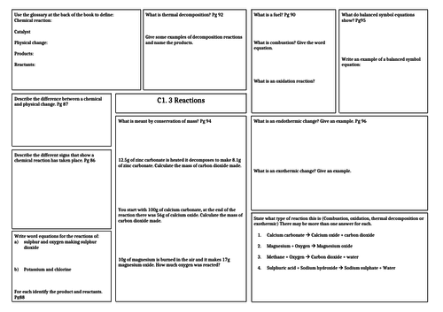 Revision mat: Activate 1 - Reactions
