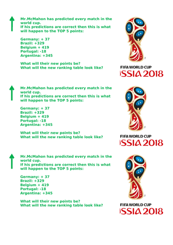 FIFA 2018 WORLD CUP WORKSHEET WITH MARK SCHEME