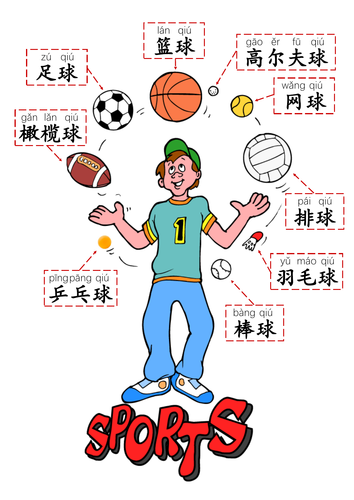 Sports/Ball Games_Word Mat in Mandarin Chinese