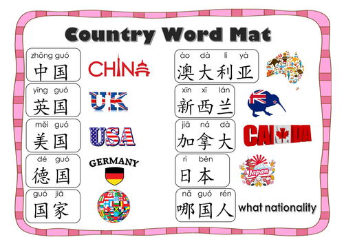 Countries_Word Mat in Mandarin Chinese