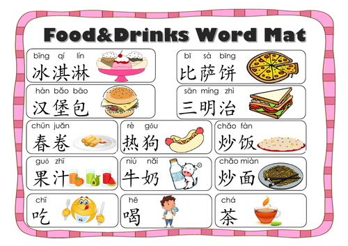 Food&Drinks_Word Mat in Mandarin Chinese
