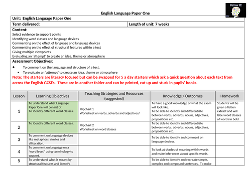 Flipchart Version:15 lesson SOW Edexcel English Language Paper 1 scaffolded for higher/lower ability