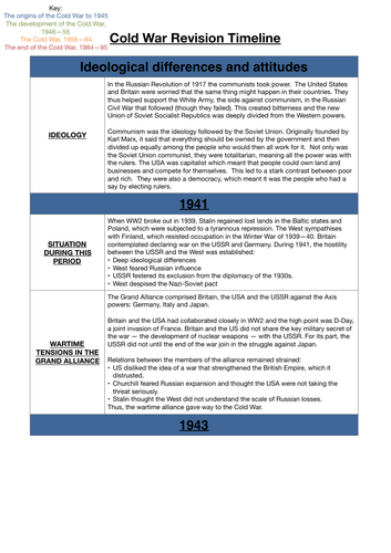 Cold war in europe timeline 1943 91 by jesshall147 teaching cold war in europe timeline 1943 91 by jesshall147 teaching resources tes ibookread ePUb