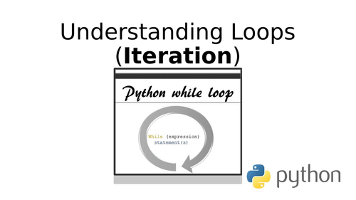 Getting your head around while loop - ITERATION for beginners.