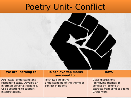 Conflict Poetry Introduction Lesson