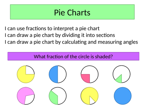 Drawing and Interpreting Pie Charts