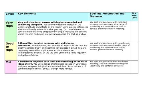 mark scheme for aqa english literature essays by
