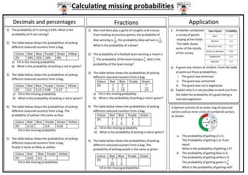 Probabilities adding to 1