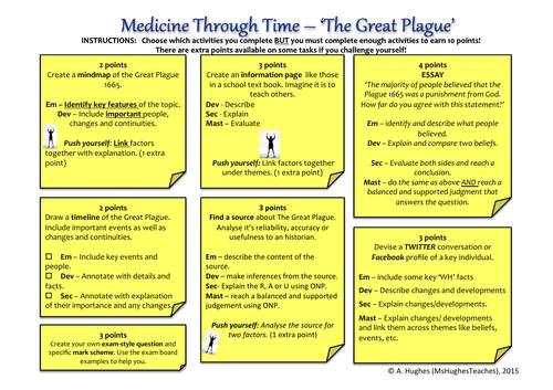 Medicine Through Time GCSE - The Great Plague 1665 choice worksheet