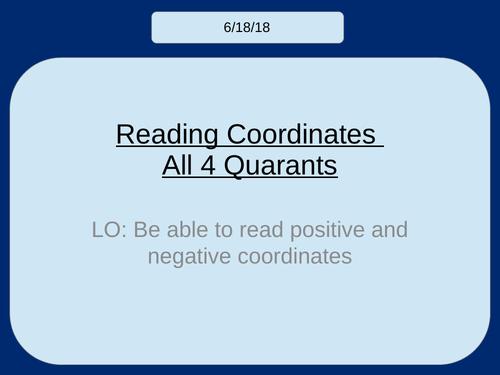 Reading Coordinates in All 4 Quadrants (KS2/KS3)