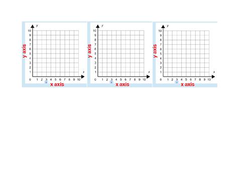 Plotting Linear Graphs in the First Quadrant (KS2/KS3)