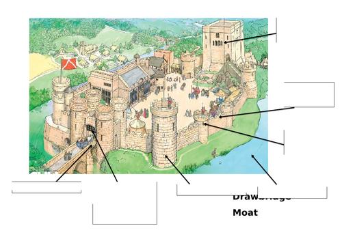 KS1 Features of a castle