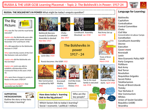 9-1 Edexcel History Learning/Topic Placemats for Russia and the Soviet Union 1917-41- Topic 2