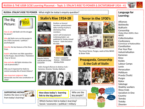 9-1 Edexcel History Learning/Topic Placemats for - Topic 3 Stalin's Rise and Dictatorship 1924 -  41