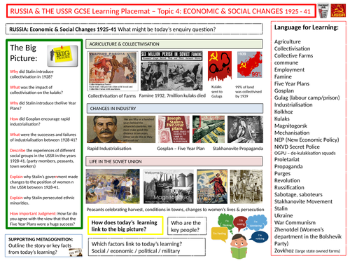 9-1 Edexcel History Learning/Topic Placemats for Russia and the Soviet Union 1917-41 - Topic 4