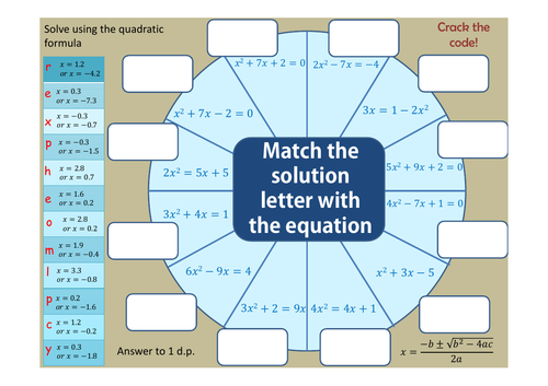 Primary solving equations resources