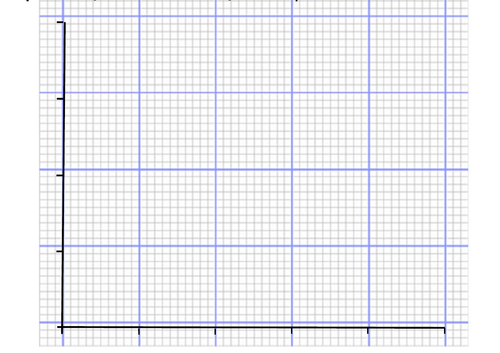 Graph paper - big with axes