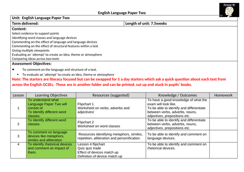 Powerpoint:  Edexcel English Language GCSE Paper 2 SOW : 30 Labelled lessons/extracts/resources