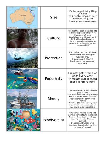 The Great Barrier Reef (Importance)