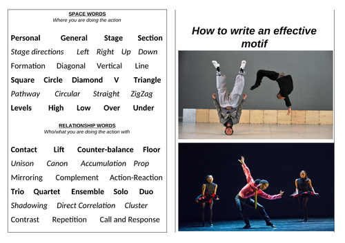 A-Level Dance Word Bank for Actions Space Dynamics Relationships