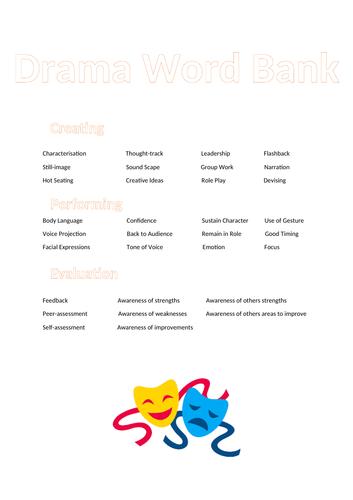 KS3 Drama Word Bank (Creating, Performing, Evaluating)